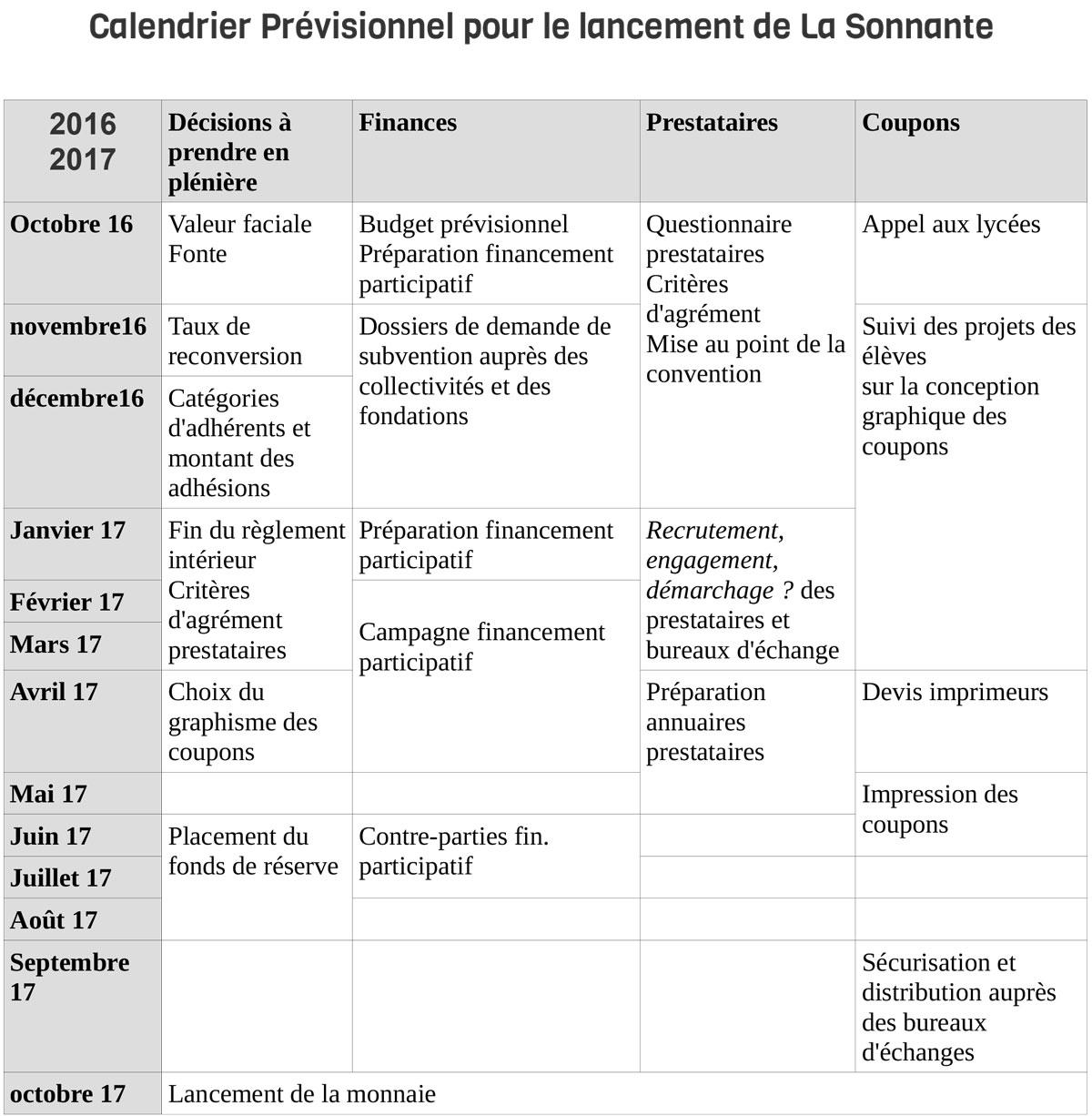 calendier previsionnel 2016-2017