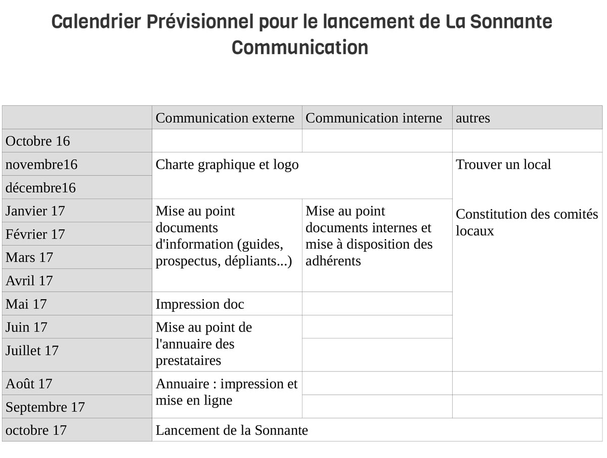 calendier previsionnel 2016-2017 Communication